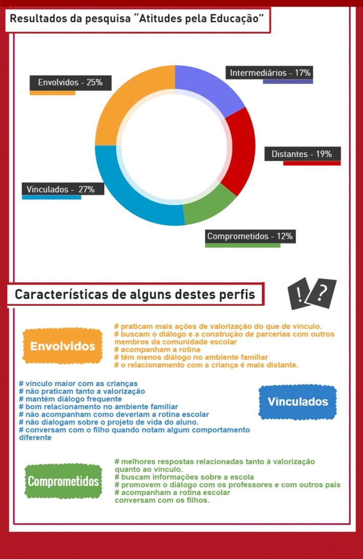 Untitled Infographic